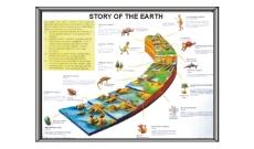 3D Raised Relief Models Of Geology