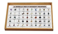 Minerals & Its Uses