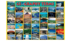 Models Of Geographical Terms