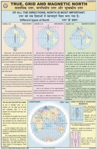 Detailed Map Reading Charts