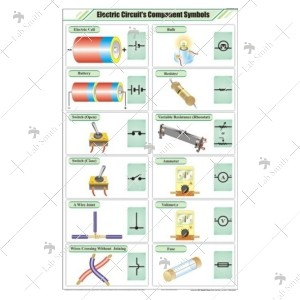 Electric Circuit's Components Symbols Chart - Physics Charts - Maps