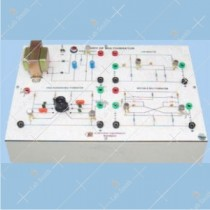 Study of Multivibrators