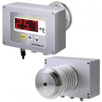 In-line Ethylene Glycol Monitor