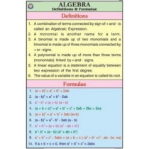 Algebra-definitions and formulae Chart