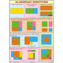 Algebra Identities For Mathematics Chart