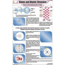 Atom and Atomic Structure Chart