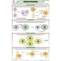 Chemical Bonds Chart