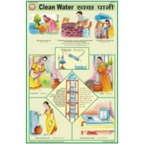 Clean Water chart