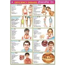 Deficiency Diseases Chart
