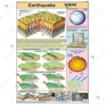 Earthquake Charts