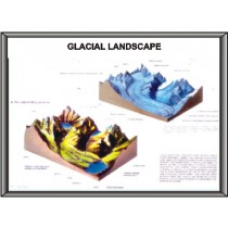 Glacial Systems