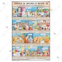 India & World War ll Charts