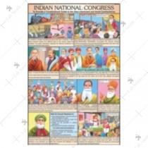 Indian National Congress Chart