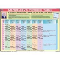 Mendeleev's Periodic Chart