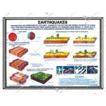 Model Earth Quake