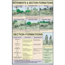 Movements & section formation Chart