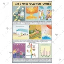 Noise Pollution Chart