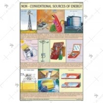 Non Conventional Sources of Energy Chart