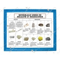 Minerals Used in Health & Medicine (Set of 10)