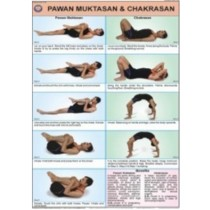 Pawan Muktasan & Chakrasan Chart