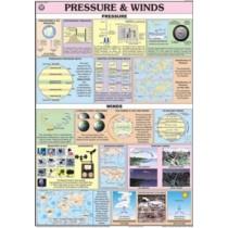 Pressure & Winds Chart