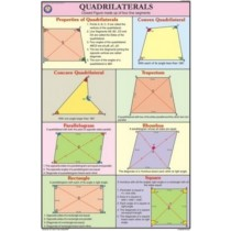 Quadrilateral For Mathematics Chart