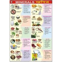 Rocks & Minerals Chart