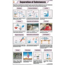 Separation of Substances Chart
