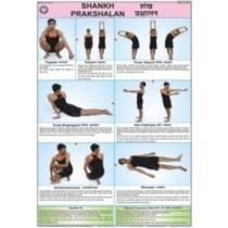 Shankh Prakshalan Chart