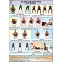 Shuddhi Kriyas-Shat Karmas Chart