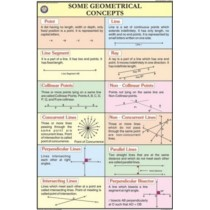 Some Geometrical concepts For Mathematics Chart