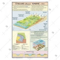 Streams (Rivers) Charts