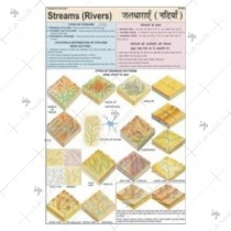 Streams Rivers Patterns Chart