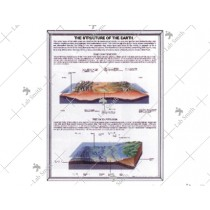 Structure of Earth Model