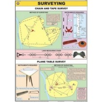Surveying Chart