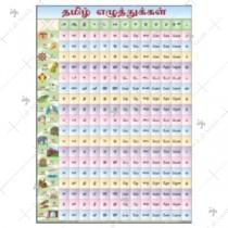 Tamil Barakhadi Charts