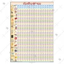 Telgu Barakhadi Charts