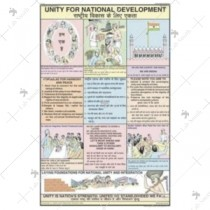 Unity For National Development Chart