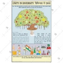 Unity Is Diversity Chart
