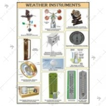 Weather Instrument Charts