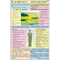What is field craft Chart